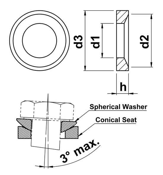 technical drawing of Conical Seat Washers (Type D)