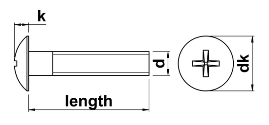 technical drawing of UNF Phillips Truss Head Machine Screws ASME B18.6.3
